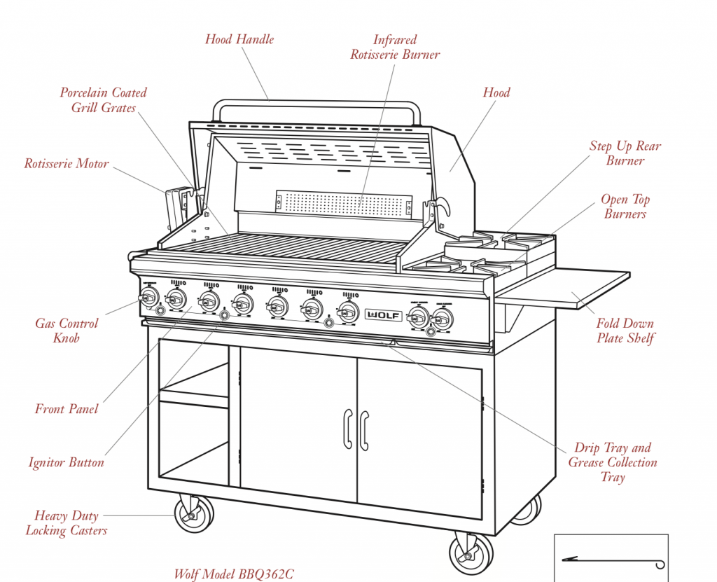 Wolf Gas Grills Parts
