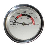 "Temperature Gauge, Heat Indicator | 2-3/8"" dia."